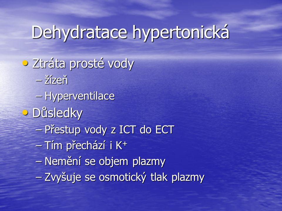 Dehydratace hypertonická Ztráta prosté vody Ztráta prosté vody –žízeň –Hyperventilace Důsledky Důsledky –Přestup vody z ICT do ECT –Tím přechází i K +