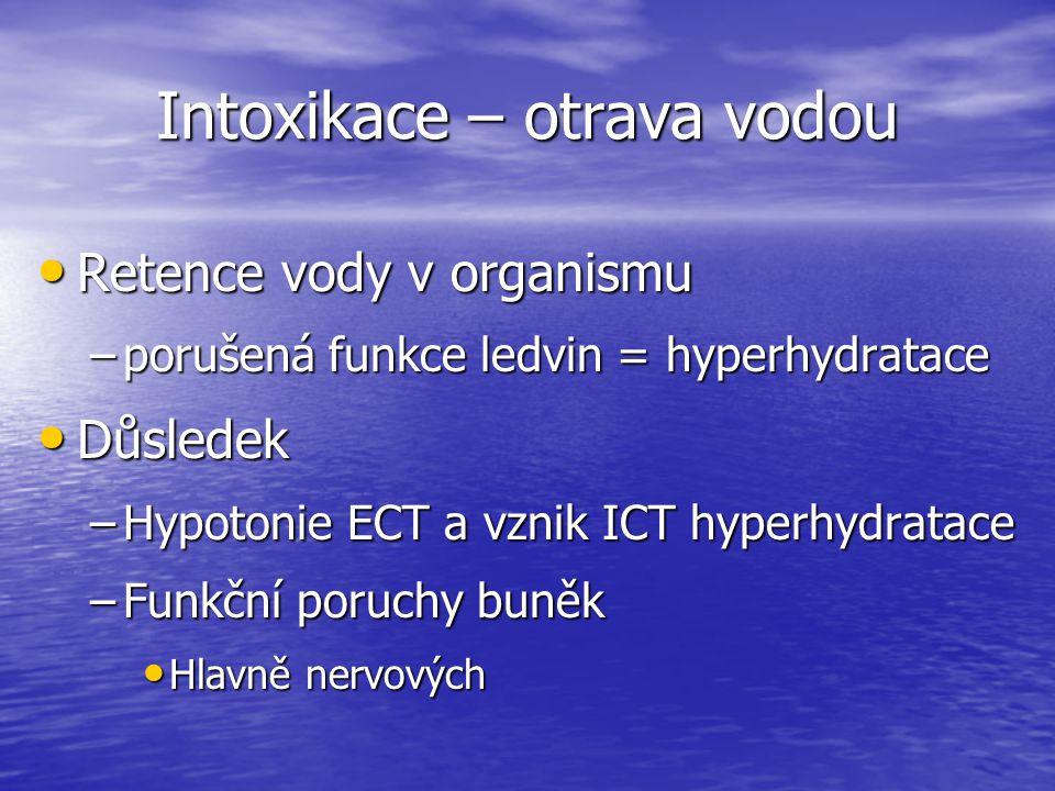 Intoxikace – otrava vodou Retence vody v organismu Retence vody v organismu –porušená funkce ledvin = hyperhydratace Důsledek Důsledek –Hypotonie ECT