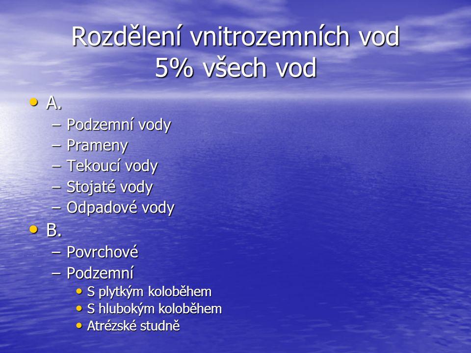Rozdělení vnitrozemních vod 5% všech vod A. A. –Podzemní vody –Prameny –Tekoucí vody –Stojaté vody –Odpadové vody B. B. –Povrchové –Podzemní S plytkým