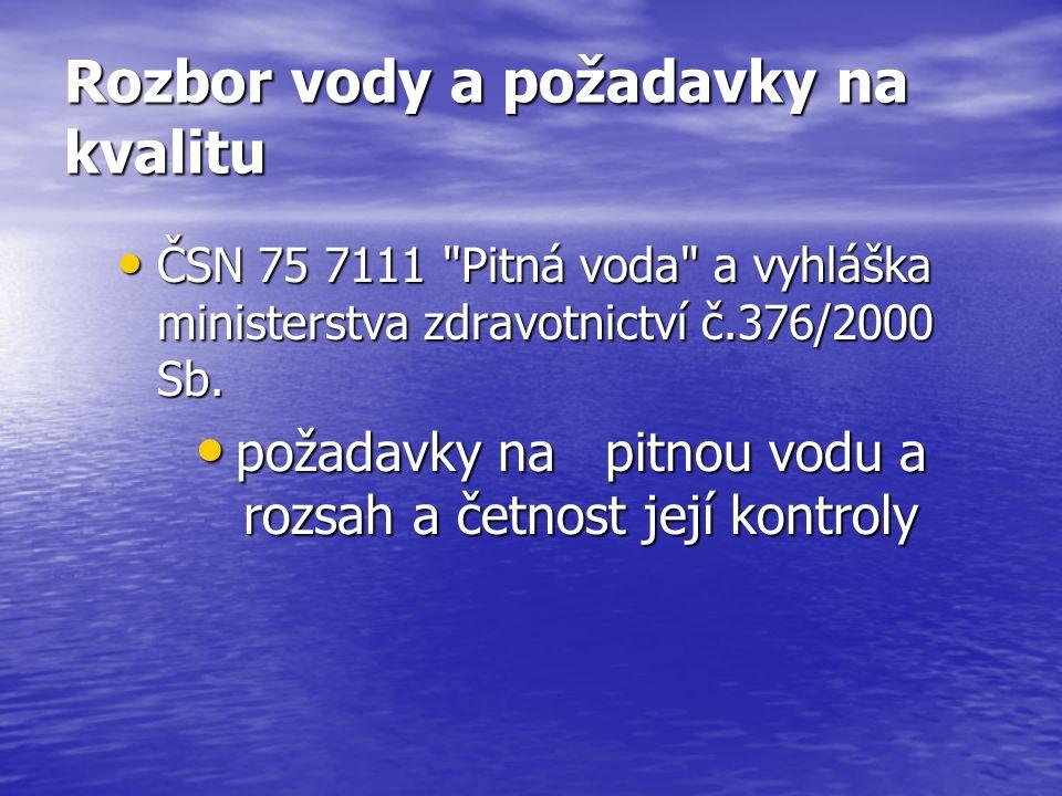 Rozbor vody a požadavky na kvalitu ČSN 75 7111