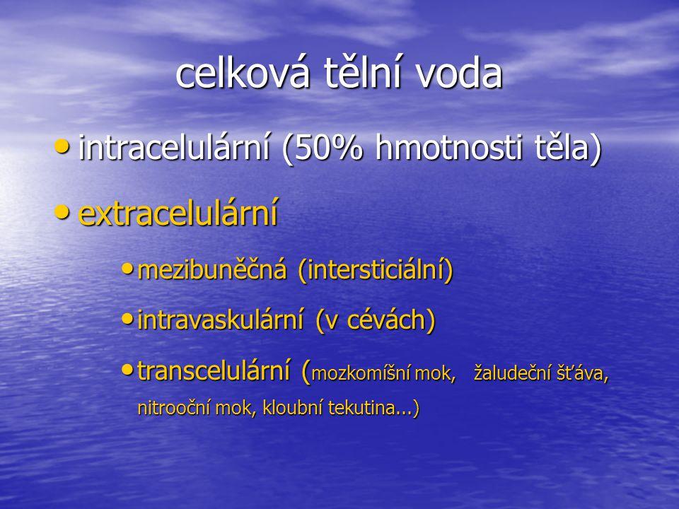 celková tělní voda intracelulární (50% hmotnosti těla) intracelulární (50% hmotnosti těla) extracelulární extracelulární mezibuněčná (intersticiální)