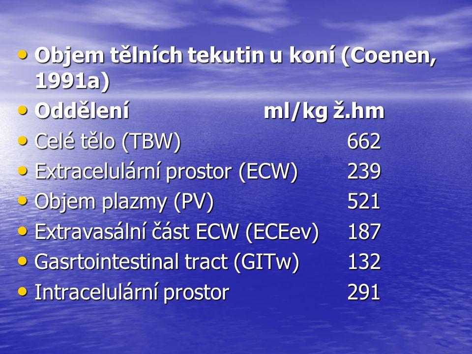Objem tělních tekutin u koní (Coenen, 1991a) Objem tělních tekutin u koní (Coenen, 1991a) Oddělení ml/kg ž.hm Oddělení ml/kg ž.hm Celé tělo (TBW) 662