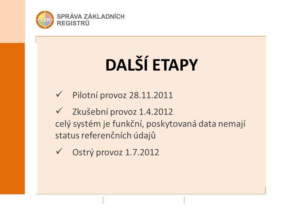 DALŠÍ ETAPY Pilotní provoz 28.11.2011 Zkušební provoz 1.4.2012 celý systém je funkční, poskytovaná data nemají status referenčních údajů Ostrý provoz 1.7.2012