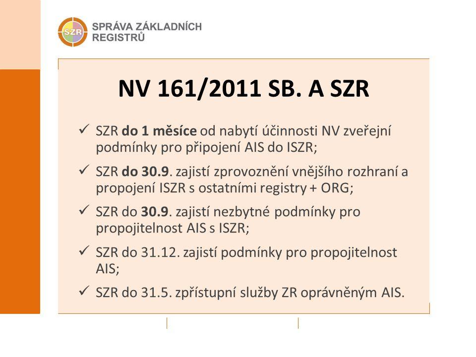 NV 161/2011 SB. A SZR SZR do 1 měsíce od nabytí účinnosti NV zveřejní podmínky pro připojení AIS do ISZR; SZR do 30.9. zajistí zprovoznění vnějšího ro