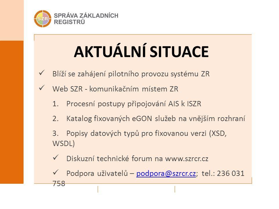 AKTUÁLNÍ SITUACE Blíží se zahájení pilotního provozu systému ZR Web SZR - komunikačním místem ZR 1.Procesní postupy připojování AIS k ISZR 2.Katalog fixovaných eGON služeb na vnějším rozhraní 3.Popisy datových typů pro fixovanou verzi (XSD, WSDL) Diskuzní technické forum na www.szrcr.cz Podpora uživatelů – podpora@szrcr.cz; tel.: 236 031 758podpora@szrcr.cz