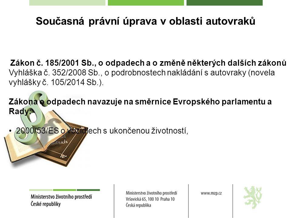 Současná právní úprava v oblasti autovraků Zákon č. 185/2001 Sb., o odpadech a o změně některých dalších zákonů Vyhláška č. 352/2008 Sb., o podrobnost