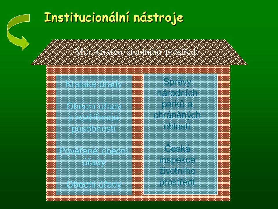 Institucionální nástroje Institucionální nástroje Ministerstvo životního prostředí Krajské úřady Obecní úřady s rozšířenou působností Pověřené obecní