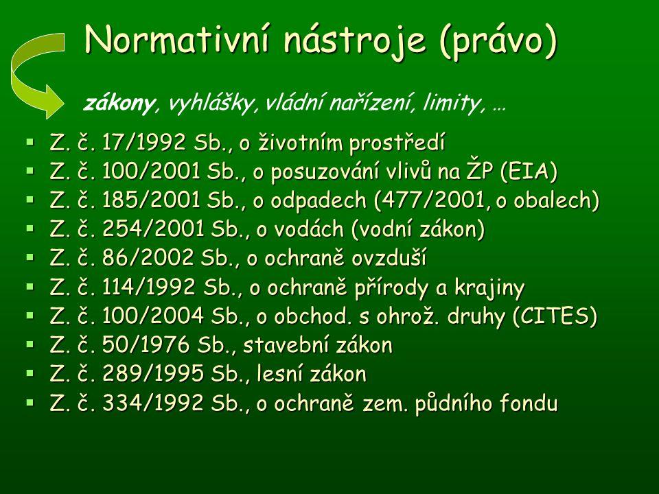 Normativní nástroje (právo)  Z. č. 17/1992 Sb., o životním prostředí  Z. č. 100/2001 Sb., o posuzování vlivů na ŽP (EIA)  Z. č. 185/2001 Sb., o odp