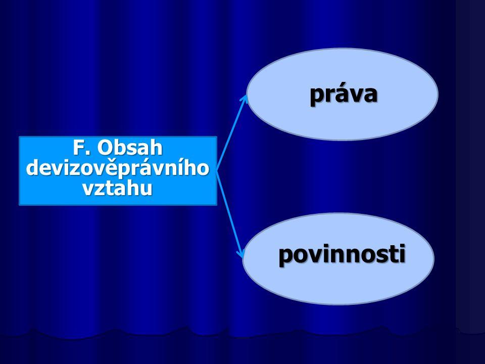 F. Obsah devizověprávního vztahu práva povinnosti