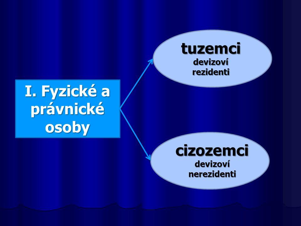 I. Fyzické a právnické osoby tuzemci devizoví rezidenti cizozemci devizoví nerezidenti