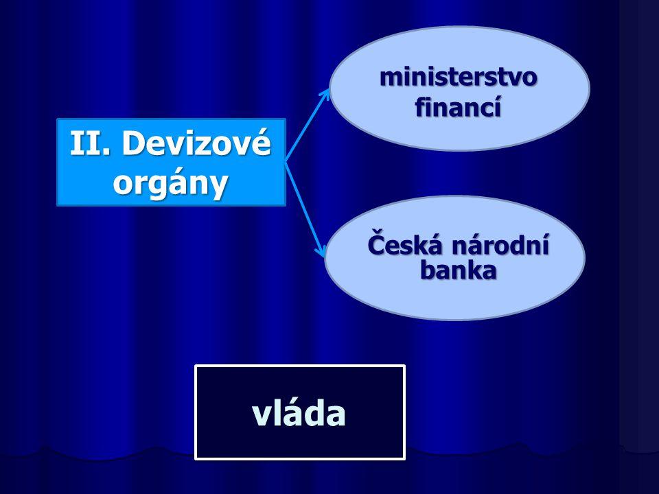 II. Devizové orgány ministerstvo financí Česká národní banka vládavláda