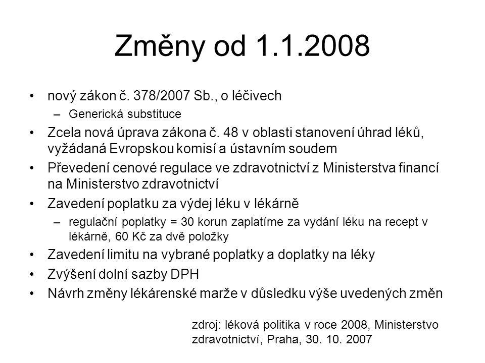 Změny od 1.1.2008 nový zákon č. 378/2007 Sb., o léčivech –Generická substituce Zcela nová úprava zákona č. 48 v oblasti stanovení úhrad léků, vyžádaná