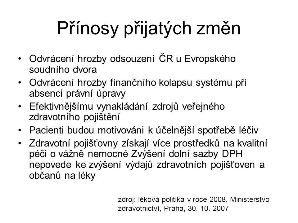 Přínosy přijatých změn Odvrácení hrozby odsouzení ČR u Evropského soudního dvora Odvrácení hrozby finančního kolapsu systému při absenci právní úpravy