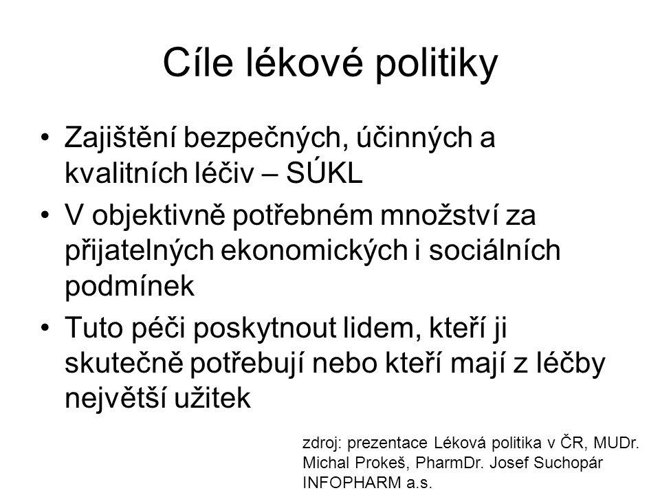 Zdroj: http://www.czso.cz/csu/2008edicniplan.nsf/p/3306-08