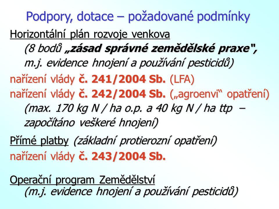 Zákon č.156/1998 Sb., o hnojivech, ve znění zákonů č.