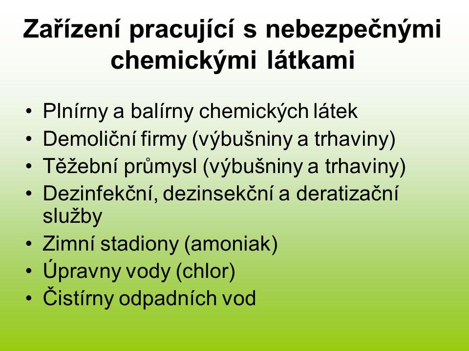 Zařízení pracující s nebezpečnými chemickými látkami Plnírny a balírny chemických látek Demoliční firmy (výbušniny a trhaviny) Těžební průmysl (výbušn
