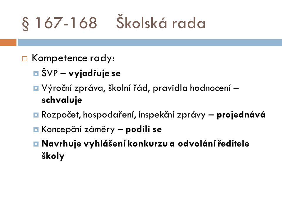 § 167-168 Školská rada  Kompetence rady:  ŠVP – vyjadřuje se  Výroční zpráva, školní řád, pravidla hodnocení – schvaluje  Rozpočet, hospodaření, inspekční zprávy – projednává  Koncepční záměry – podílí se  Navrhuje vyhlášení konkurzu a odvolání ředitele školy