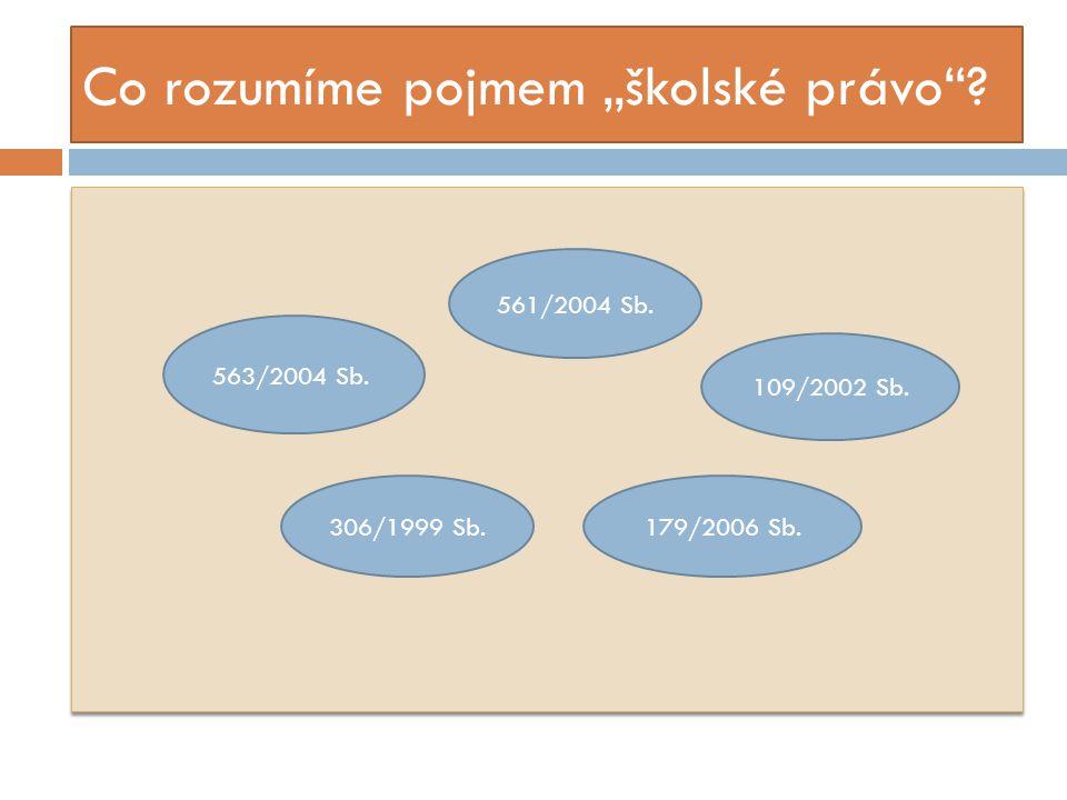 "Co rozumíme pojmem ""školské právo""? 563/2004 Sb. 561/2004 Sb. 109/2002 Sb. 306/1999 Sb.179/2006 Sb."