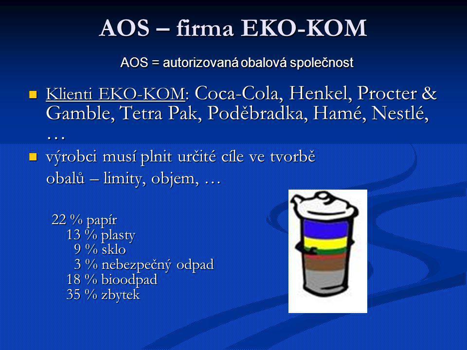 Klienti EKO-KOM: Coca-Cola, Henkel, Procter & Gamble, Tetra Pak, Poděbradka, Hamé, Nestlé, … Klienti EKO-KOM: Coca-Cola, Henkel, Procter & Gamble, Tet