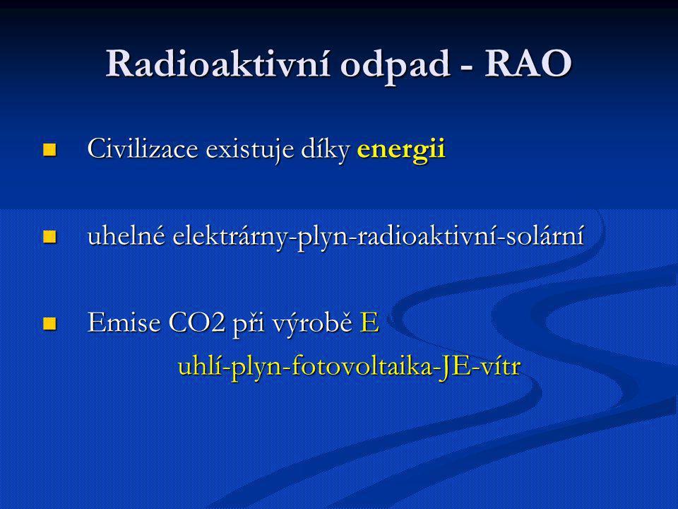 Radioaktivní odpad - RAO Civilizace existuje díky energii Civilizace existuje díky energii uhelné elektrárny-plyn-radioaktivní-solární uhelné elektrár