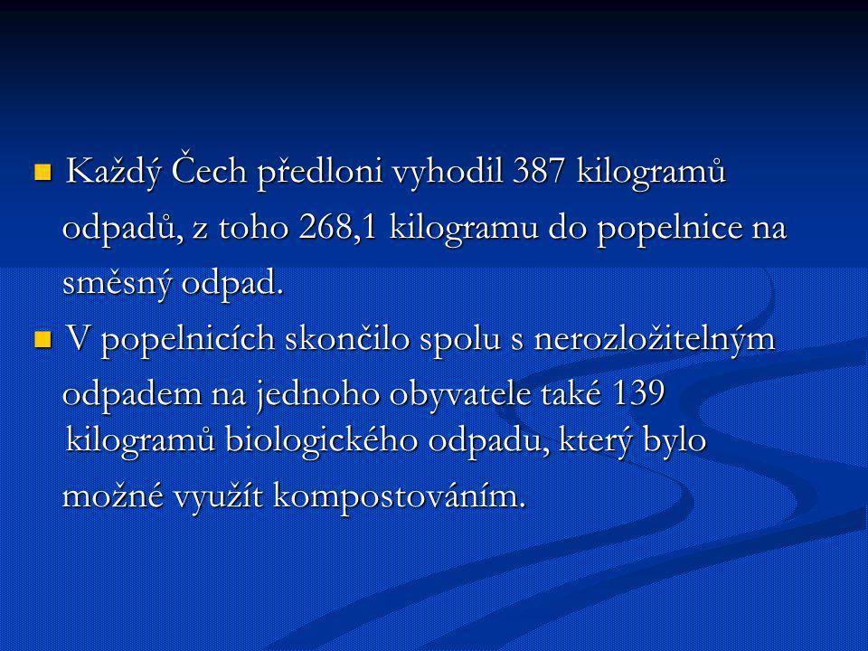 Každý Čech předloni vyhodil 387 kilogramů Každý Čech předloni vyhodil 387 kilogramů odpadů, z toho 268,1 kilogramu do popelnice na odpadů, z toho 268,