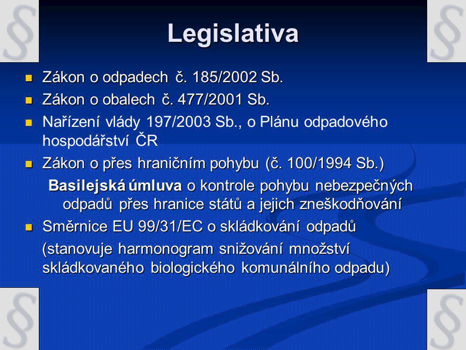 Legislativa Zákon o odpadech č. 185/2002 Sb. Zákon o odpadech č. 185/2002 Sb. Zákon o obalech č. 477/2001 Sb. Zákon o obalech č. 477/2001 Sb. Nařízení