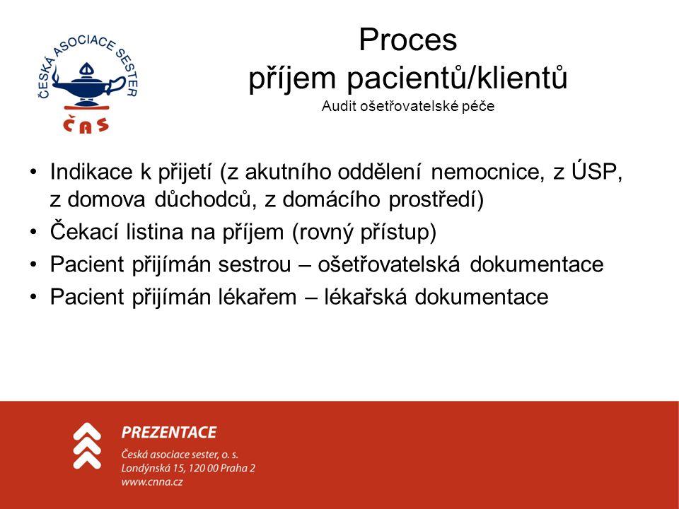 Proces příjem pacientů/klientů Audit ošetřovatelské péče Indikace k přijetí (z akutního oddělení nemocnice, z ÚSP, z domova důchodců, z domácího prost
