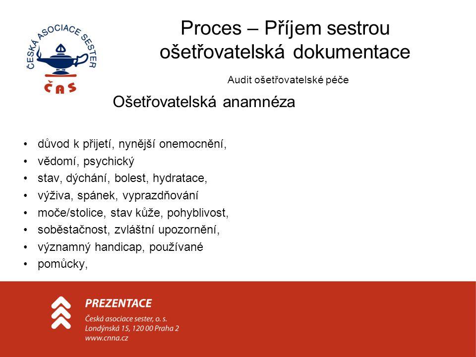 Proces – Příjem sestrou ošetřovatelská dokumentace Audit ošetřovatelské péče důvod k přijetí, nynější onemocnění, vědomí, psychický stav, dýchání, bol