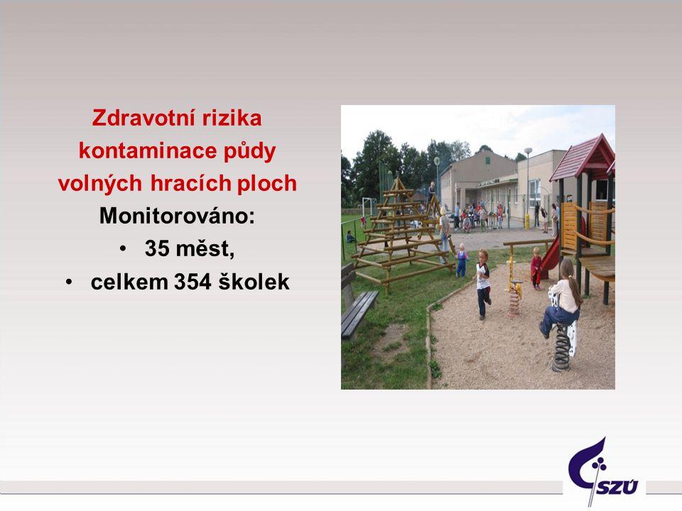 Zdravotní rizika kontaminace půdy volných hracích ploch Monitorováno: 35 měst, celkem 354 školek