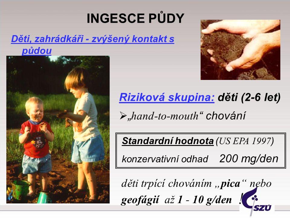 """INGESCE PŮDY Děti, zahrádkáři - zvýšený kontakt s půdou Riziková skupina: děti (2-6 let)  """" hand-to-mouth """" chování Standardní hodnota ( US EPA 1997"""
