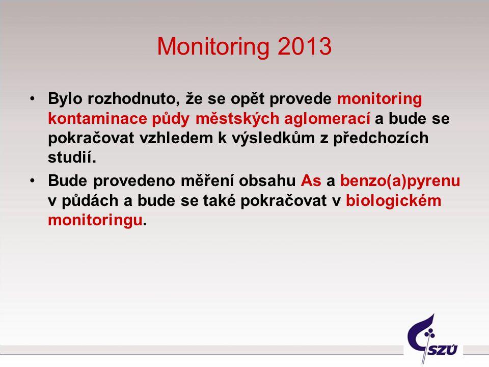 Monitoring 2013 Bylo rozhodnuto, že se opět provede monitoring kontaminace půdy městských aglomerací a bude se pokračovat vzhledem k výsledkům z předc