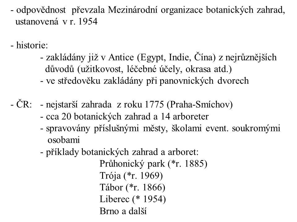 - odpovědnost převzala Mezinárodní organizace botanických zahrad, ustanovená v r.