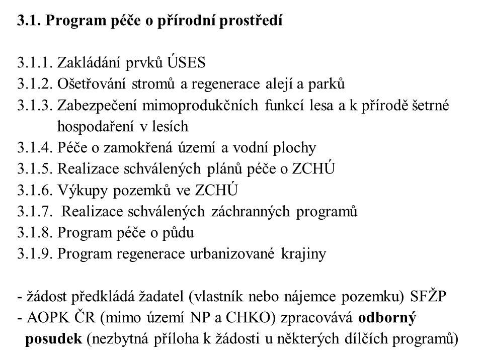 3.1.Program péče o přírodní prostředí 3.1.1. Zakládání prvků ÚSES 3.1.2.