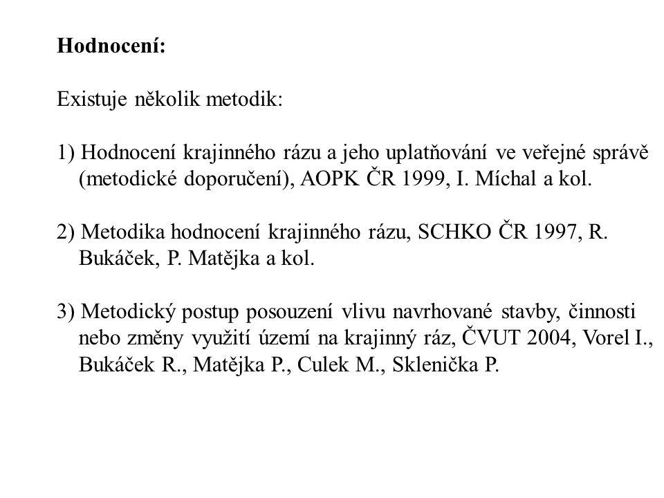 Hodnocení: Existuje několik metodik: 1) Hodnocení krajinného rázu a jeho uplatňování ve veřejné správě (metodické doporučení), AOPK ČR 1999, I. Míchal
