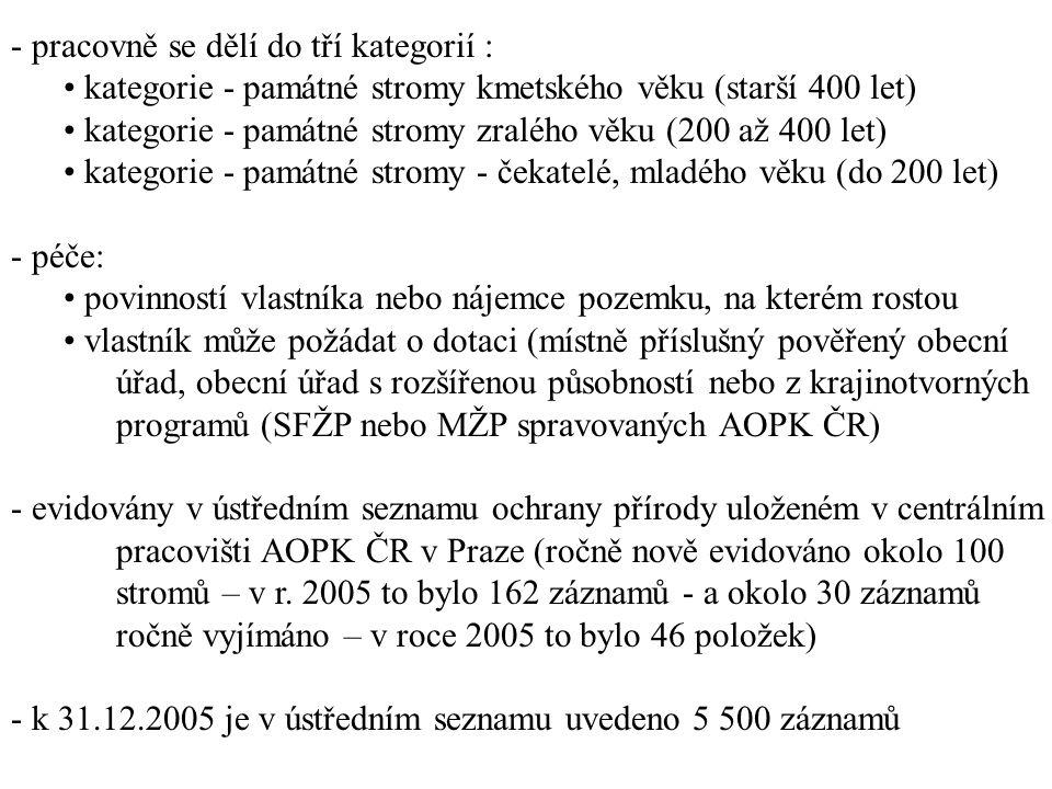 - pracovně se dělí do tří kategorií : kategorie - památné stromy kmetského věku (starší 400 let) kategorie - památné stromy zralého věku (200 až 400 let) kategorie - památné stromy - čekatelé, mladého věku (do 200 let) - péče: povinností vlastníka nebo nájemce pozemku, na kterém rostou vlastník může požádat o dotaci (místně příslušný pověřený obecní úřad, obecní úřad s rozšířenou působností nebo z krajinotvorných programů (SFŽP nebo MŽP spravovaných AOPK ČR) - evidovány v ústředním seznamu ochrany přírody uloženém v centrálním pracovišti AOPK ČR v Praze (ročně nově evidováno okolo 100 stromů – v r.