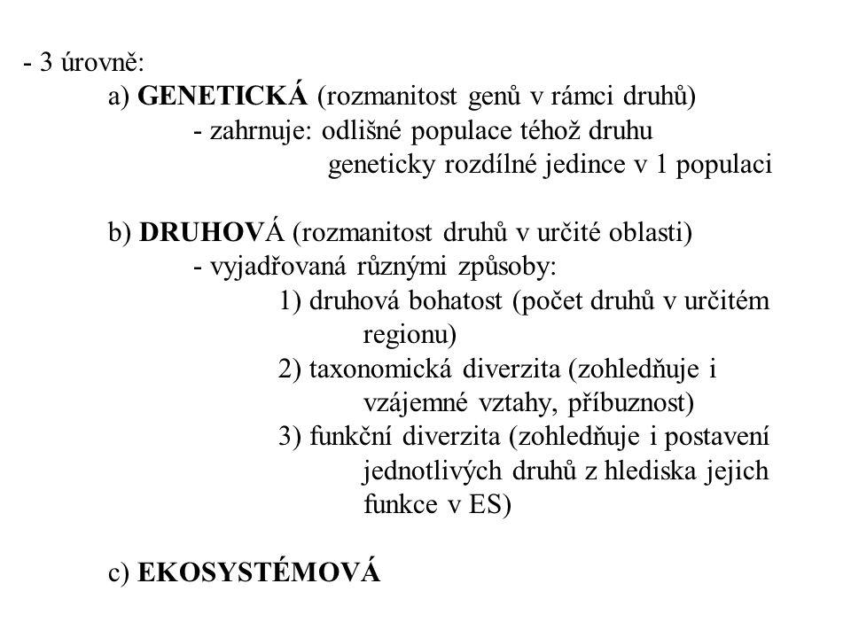 - 3 úrovně: a) GENETICKÁ (rozmanitost genů v rámci druhů) - zahrnuje: odlišné populace téhož druhu geneticky rozdílné jedince v 1 populaci b) DRUHOVÁ (rozmanitost druhů v určité oblasti) - vyjadřovaná různými způsoby: 1) druhová bohatost (počet druhů v určitém regionu) 2) taxonomická diverzita (zohledňuje i vzájemné vztahy, příbuznost) 3) funkční diverzita (zohledňuje i postavení jednotlivých druhů z hlediska jejich funkce v ES) c) EKOSYSTÉMOVÁ