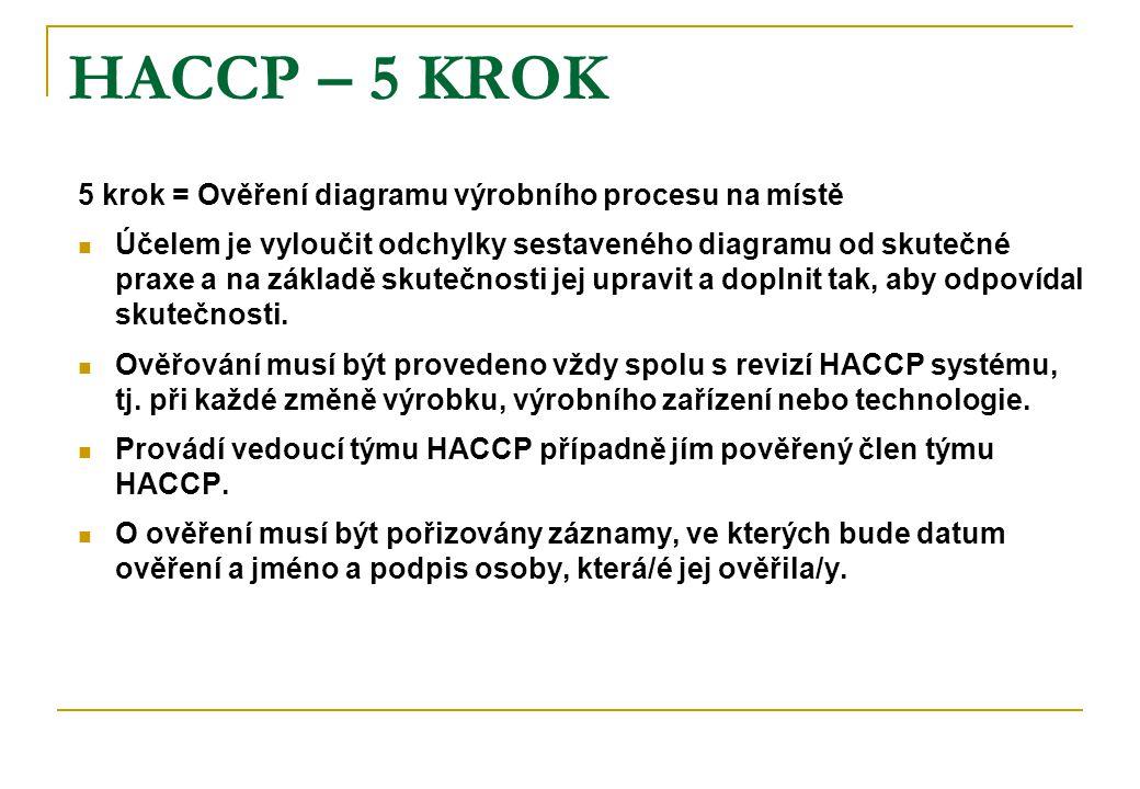 HACCP – 5 KROK 5 krok = Ověření diagramu výrobního procesu na místě Účelem je vyloučit odchylky sestaveného diagramu od skutečné praxe a na základě skutečnosti jej upravit a doplnit tak, aby odpovídal skutečnosti.