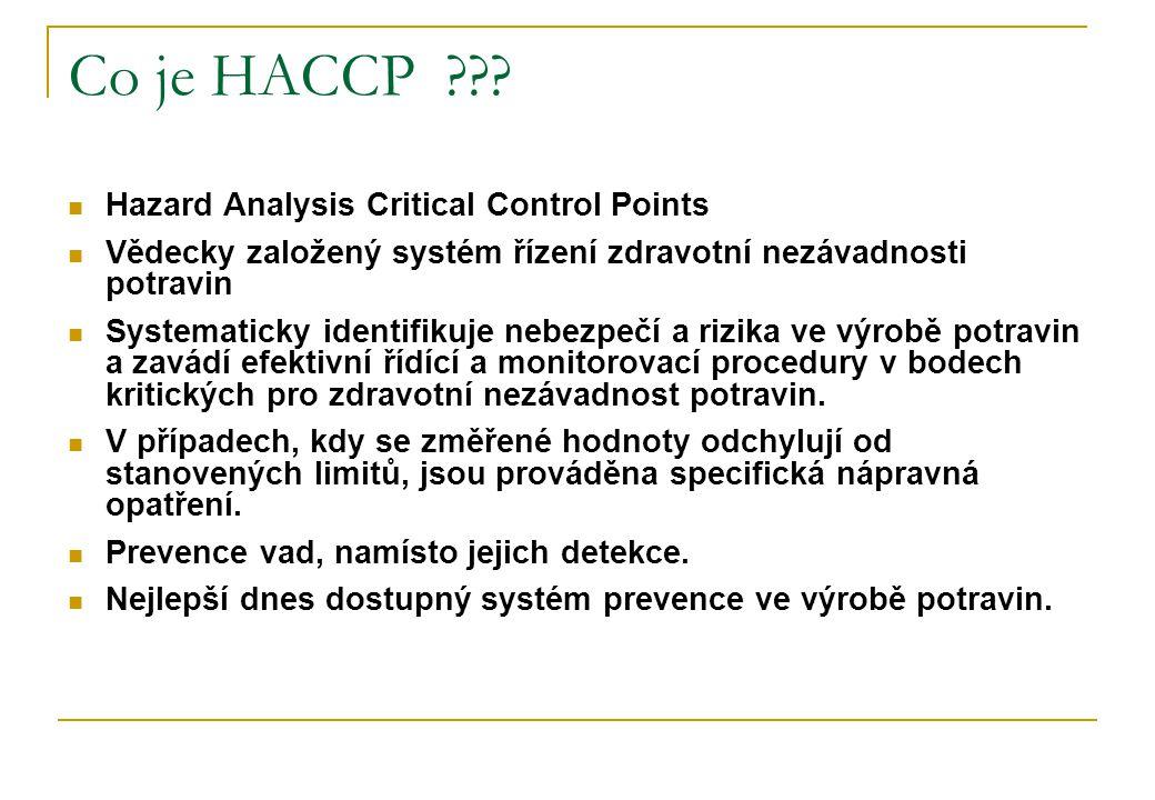 Co je HACCP .