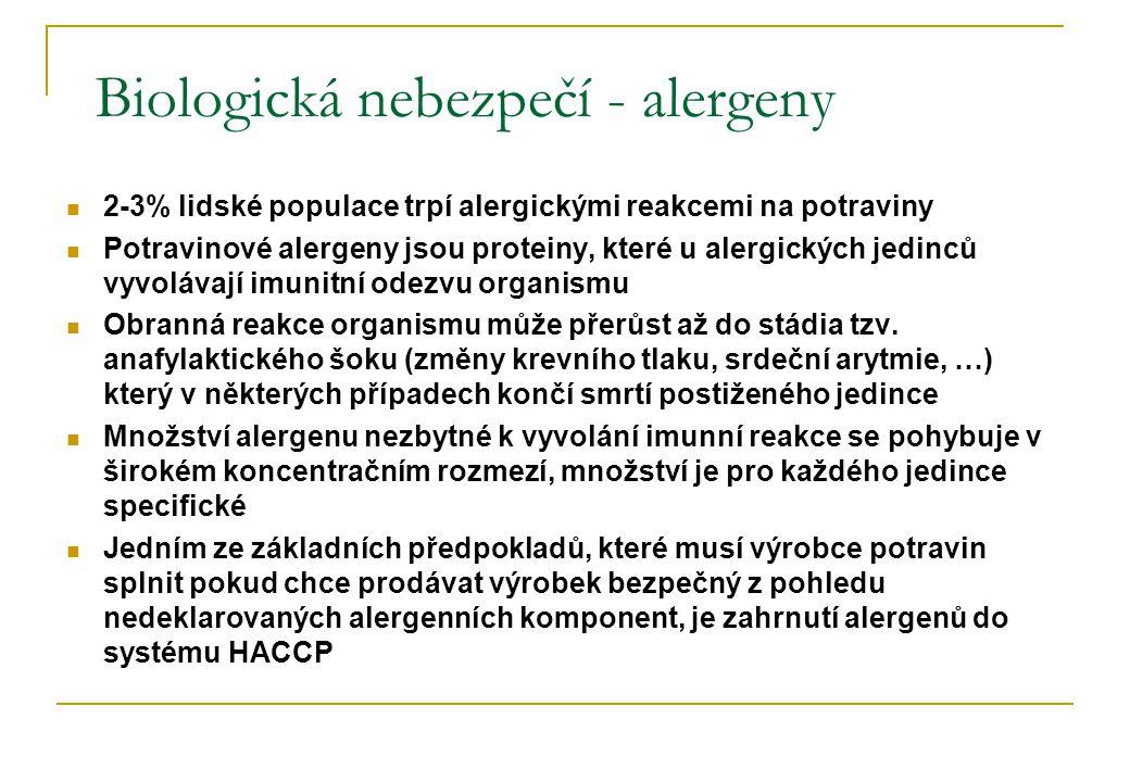 Biologická nebezpečí - alergeny 2-3% lidské populace trpí alergickými reakcemi na potraviny Potravinové alergeny jsou proteiny, které u alergických jedinců vyvolávají imunitní odezvu organismu Obranná reakce organismu může přerůst až do stádia tzv.