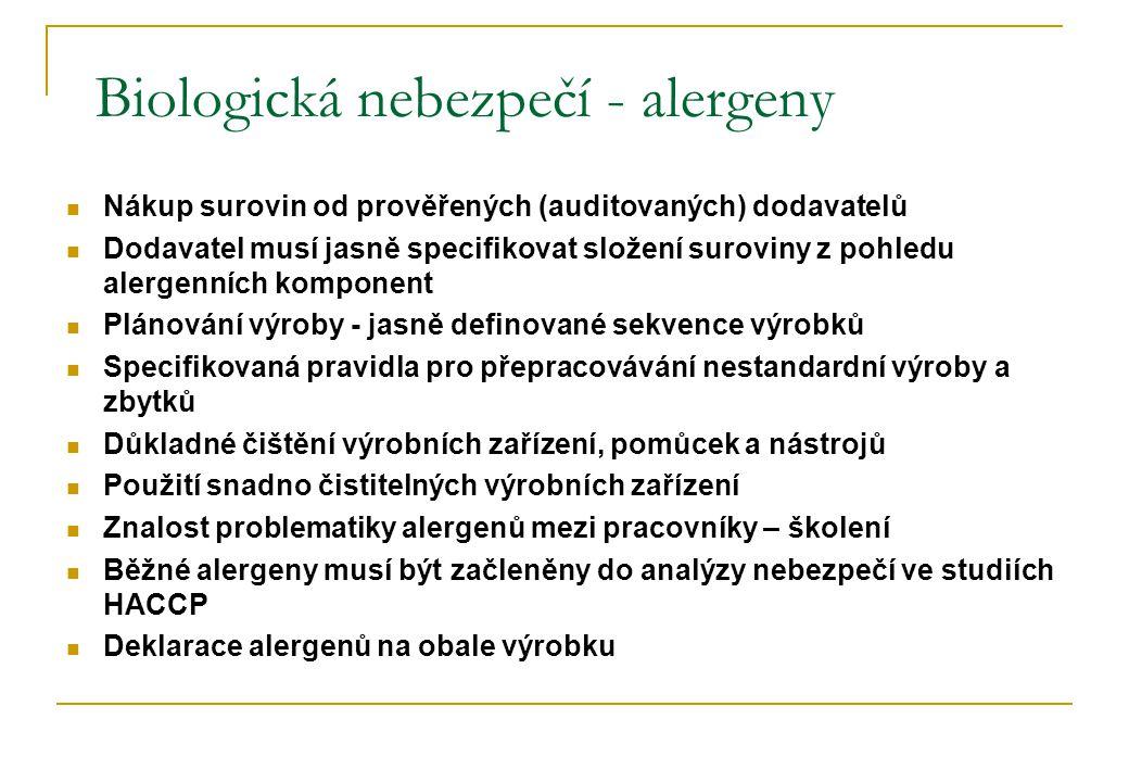 Biologická nebezpečí - alergeny Nákup surovin od prověřených (auditovaných) dodavatelů Dodavatel musí jasně specifikovat složení suroviny z pohledu alergenních komponent Plánování výroby - jasně definované sekvence výrobků Specifikovaná pravidla pro přepracovávání nestandardní výroby a zbytků Důkladné čištění výrobních zařízení, pomůcek a nástrojů Použití snadno čistitelných výrobních zařízení Znalost problematiky alergenů mezi pracovníky – školení Běžné alergeny musí být začleněny do analýzy nebezpečí ve studiích HACCP Deklarace alergenů na obale výrobku