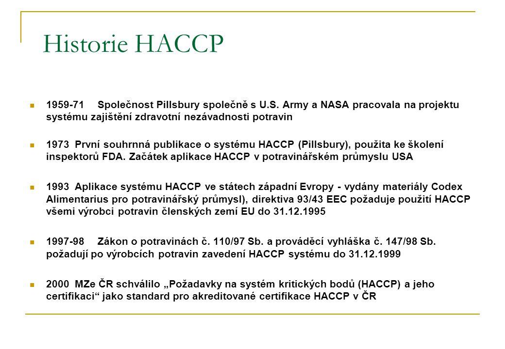 Historie HACCP 1959-71Společnost Pillsbury společně s U.S.