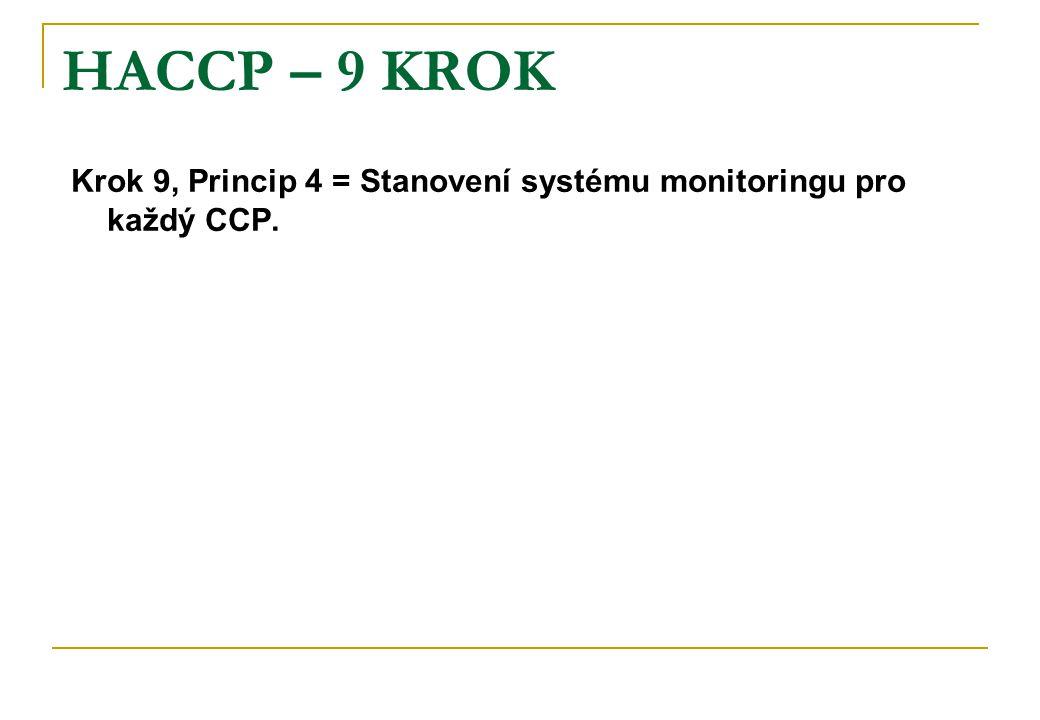 HACCP – 9 KROK Krok 9, Princip 4 = Stanovení systému monitoringu pro každý CCP.