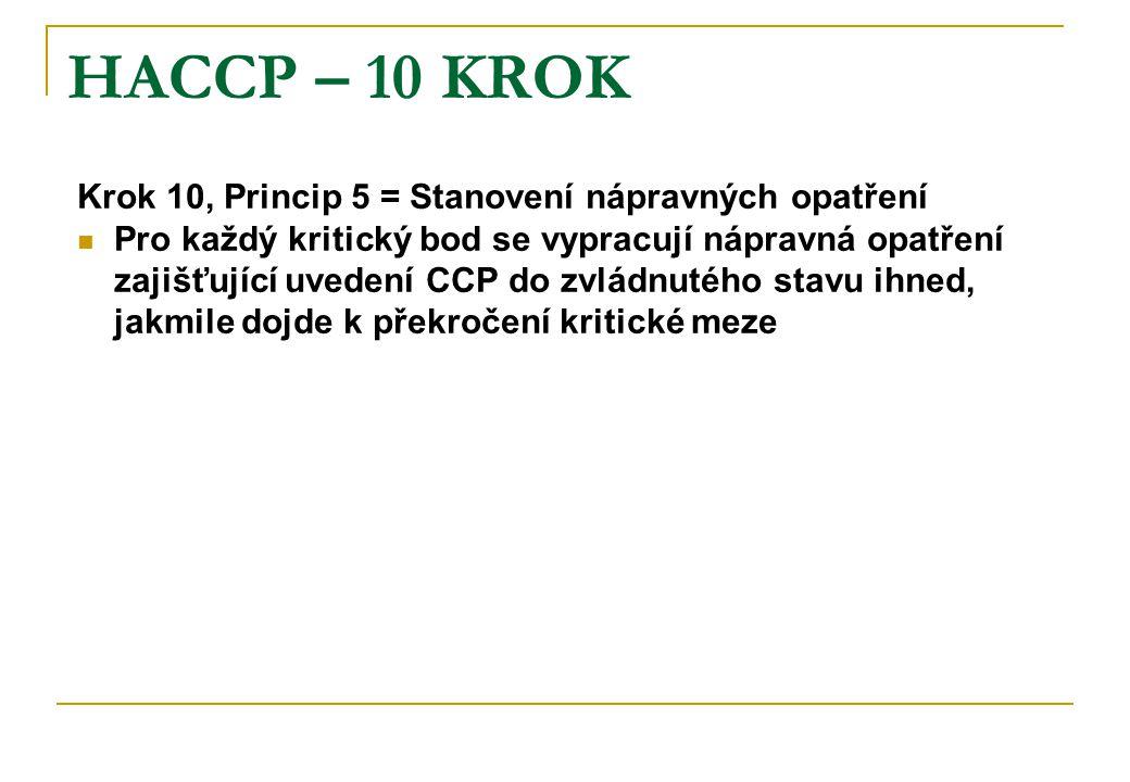 HACCP – 10 KROK Krok 10, Princip 5 = Stanovení nápravných opatření Pro každý kritický bod se vypracují nápravná opatření zajišťující uvedení CCP do zvládnutého stavu ihned, jakmile dojde k překročení kritické meze