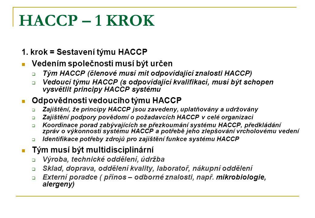 HACCP – 1 KROK 1.