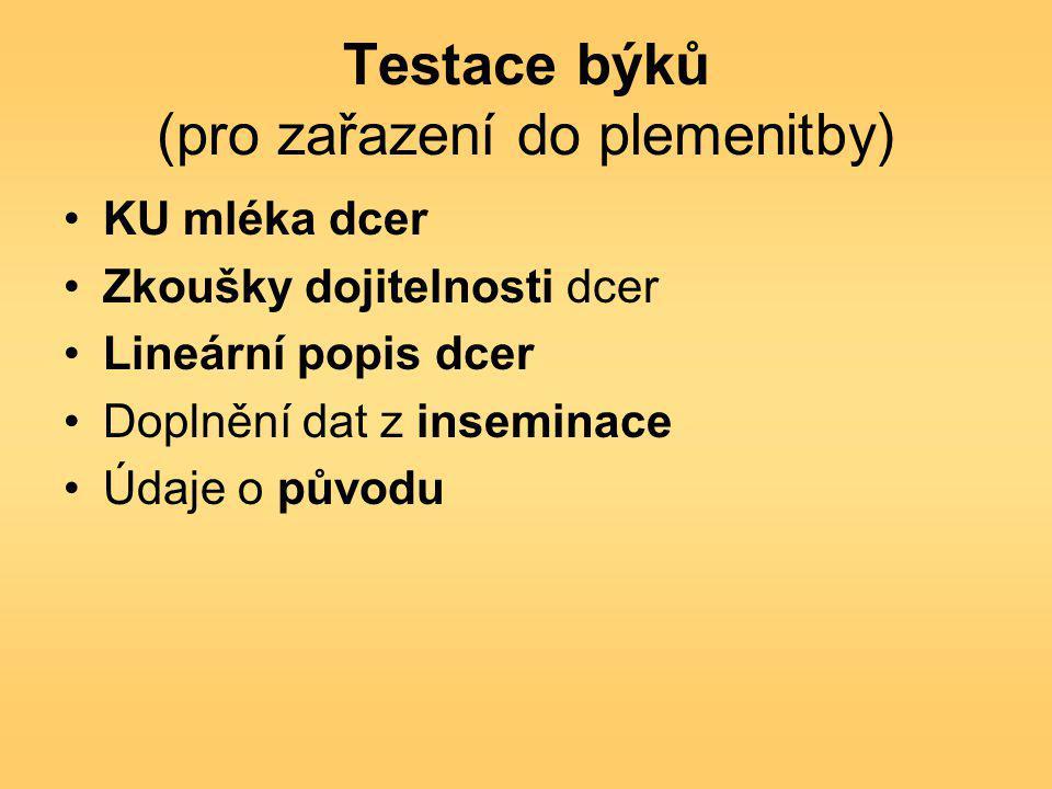 Testace býků (pro zařazení do plemenitby) KU mléka dcer Zkoušky dojitelnosti dcer Lineární popis dcer Doplnění dat z inseminace Údaje o původu