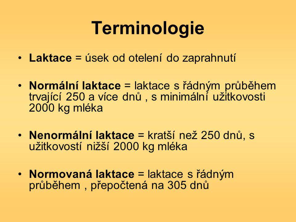Terminologie Laktace = úsek od otelení do zaprahnutí Normální laktace = laktace s řádným průběhem trvající 250 a více dnů, s minimální užitkovosti 200