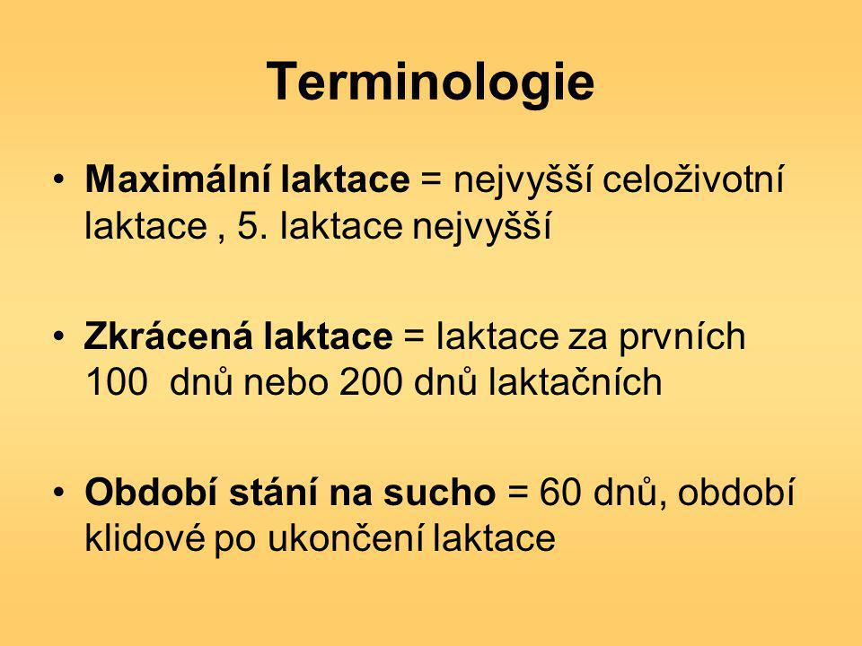 Terminologie Maximální laktace = nejvyšší celoživotní laktace, 5. laktace nejvyšší Zkrácená laktace = laktace za prvních 100 dnů nebo 200 dnů laktační
