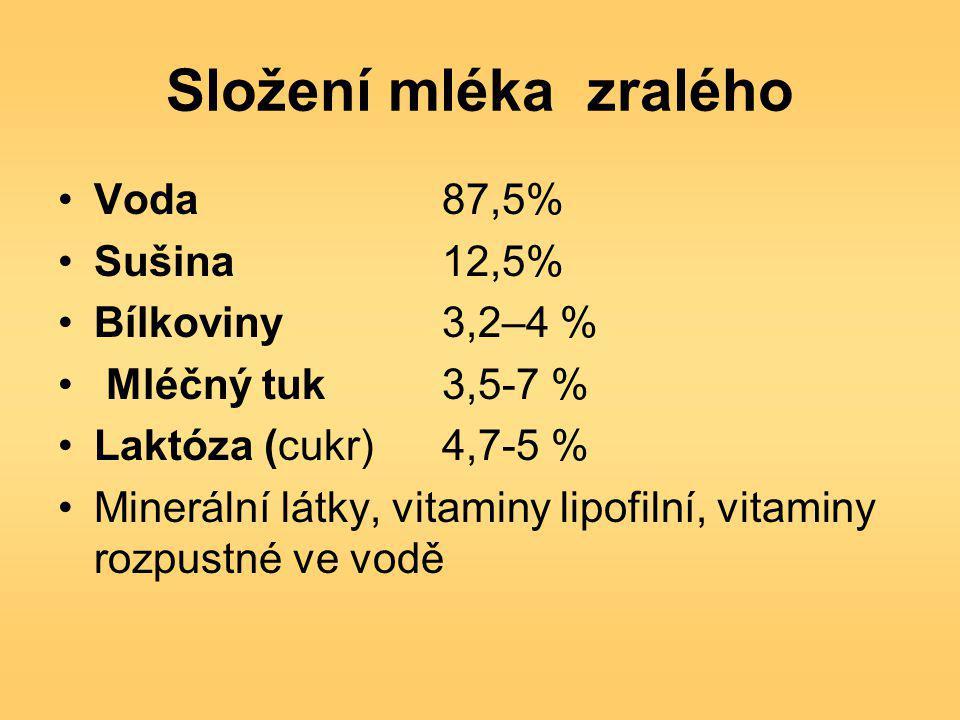 Složení mléka zralého Voda87,5% Sušina12,5% Bílkoviny3,2–4 % Mléčný tuk3,5-7 % Laktóza (cukr)4,7-5 % Minerální látky, vitaminy lipofilní, vitaminy rozpustné ve vodě