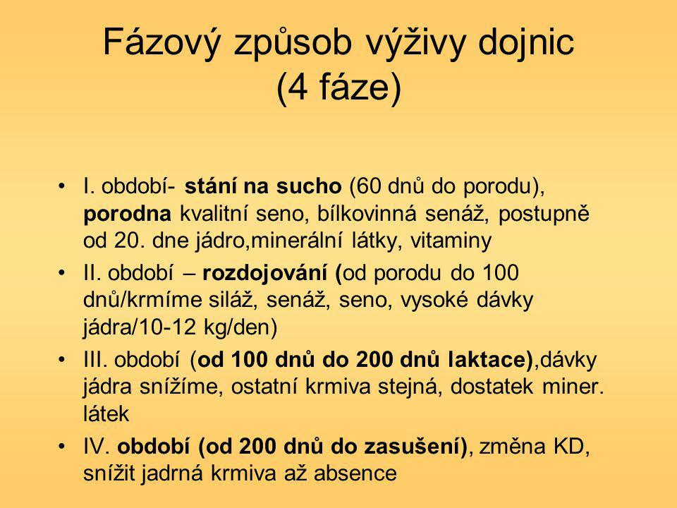 Fázový způsob výživy dojnic (4 fáze) I.