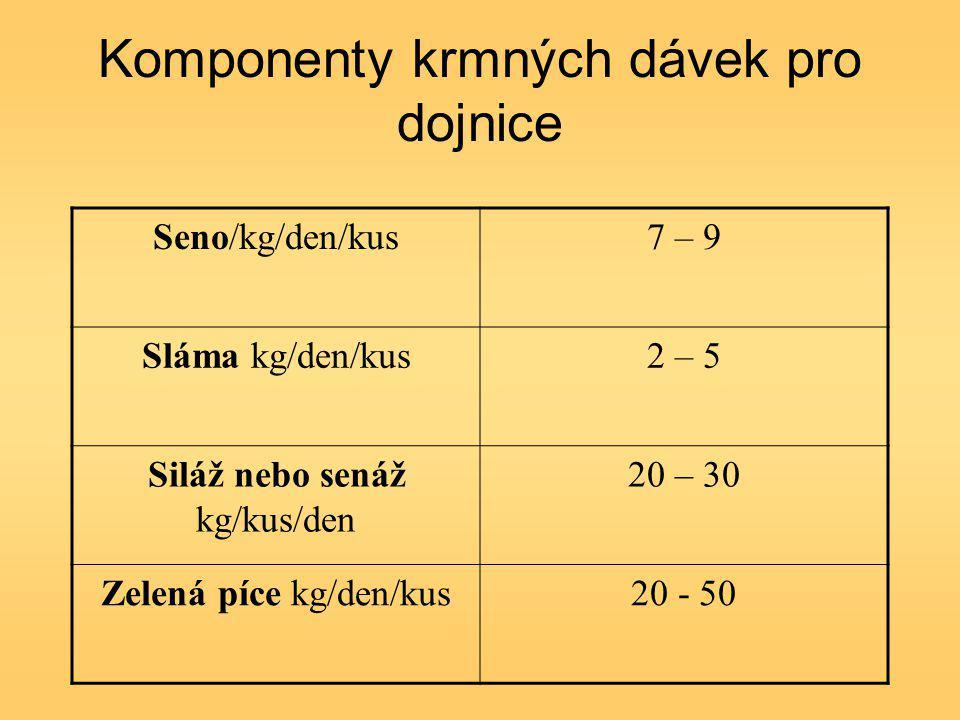 Komponenty krmných dávek pro dojnice Seno/kg/den/kus7 – 9 Sláma kg/den/kus2 – 5 Siláž nebo senáž kg/kus/den 20 – 30 Zelená píce kg/den/kus20 - 50